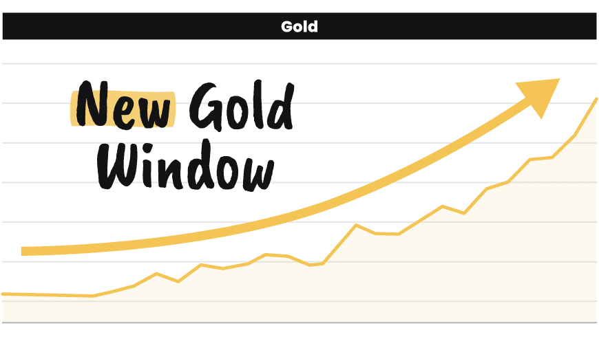 Chart of rising gold chart with New Gold Window on it