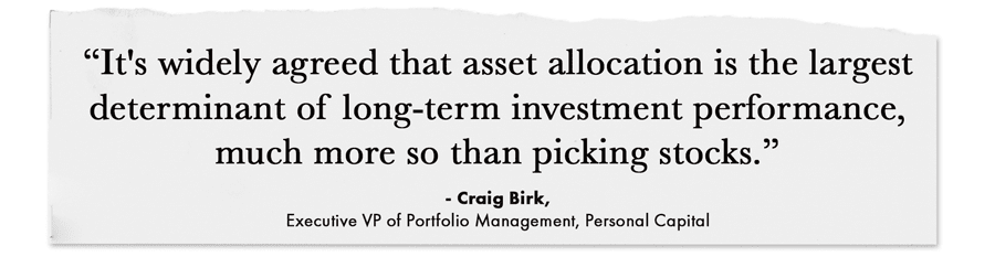 It's widely agreed that asset allocation is the largest determinant of long-term investment performance, much more so than picking stocks. Craig Birk, Executive VP of Portfolio Management, Personal Capital